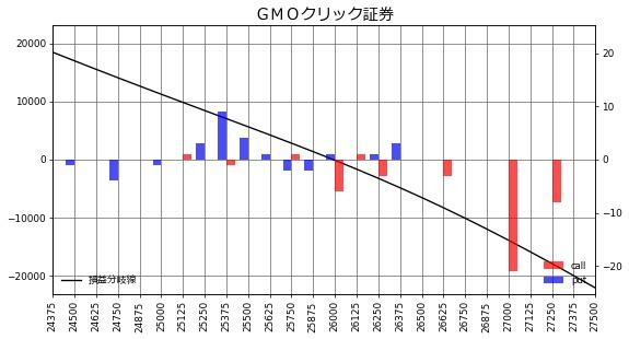 GMOクリック証券