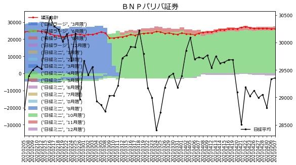 BNPパリバ